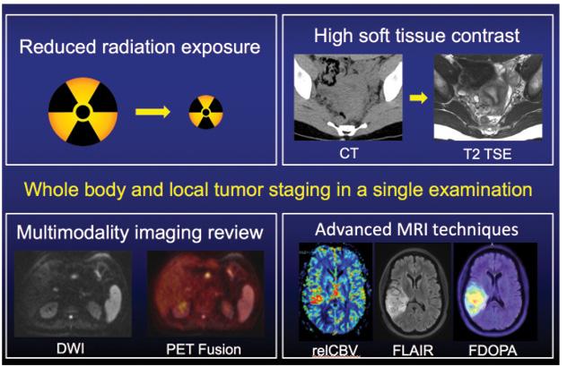 Examples of advantages of simultaneous PET/MRI vs. PET/CT.