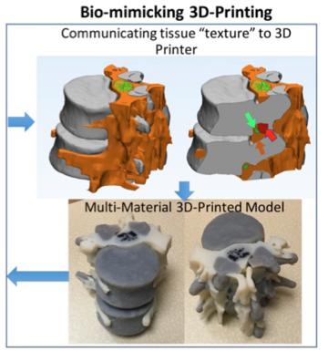 bio-mimicking-3d-print