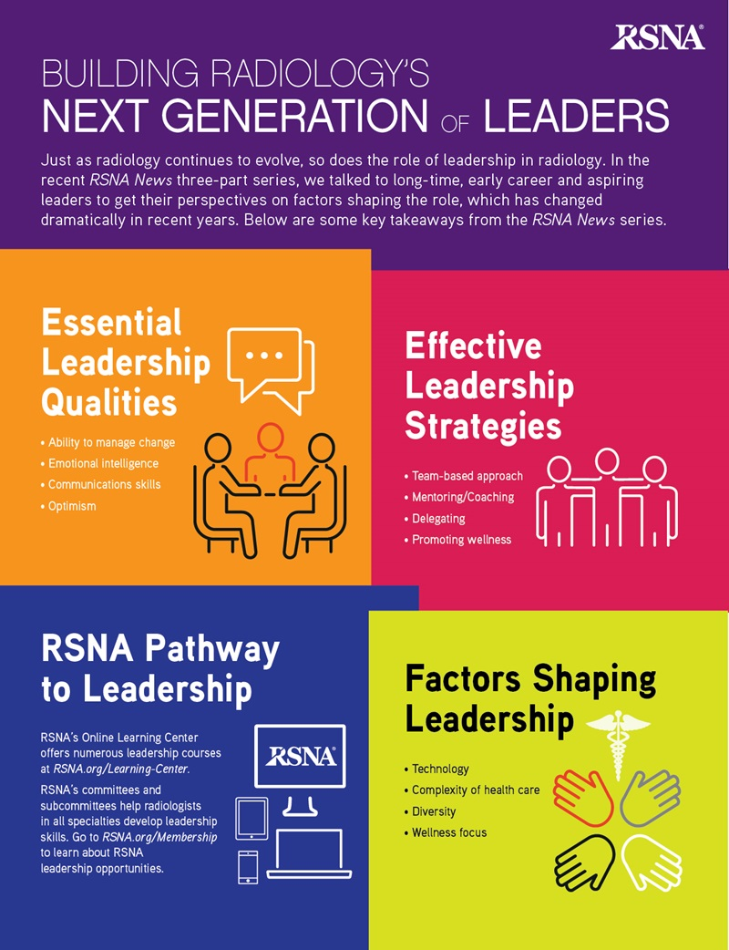 July 2020 Leadership Infographic
