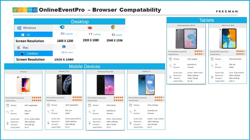 browser compatability 2020