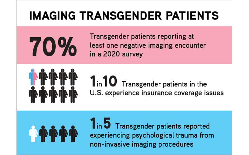 transgender infographic