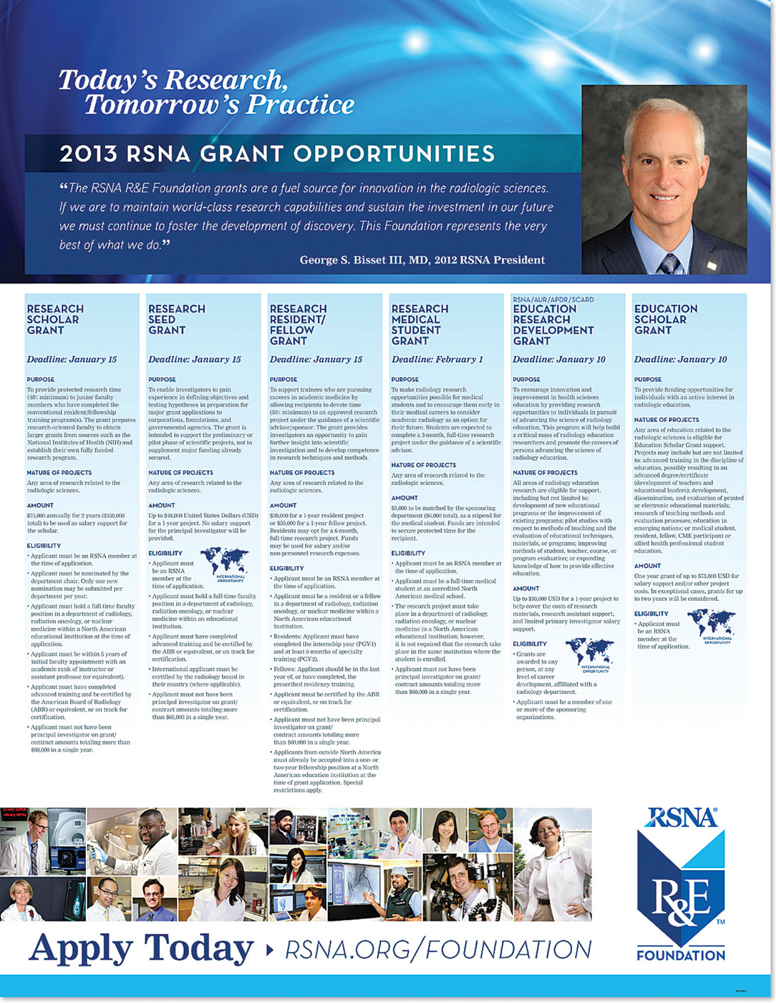 2013 Grant Applications