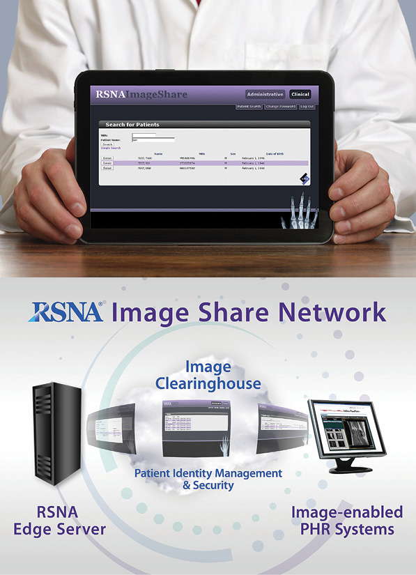 RSNA Image Share infographic