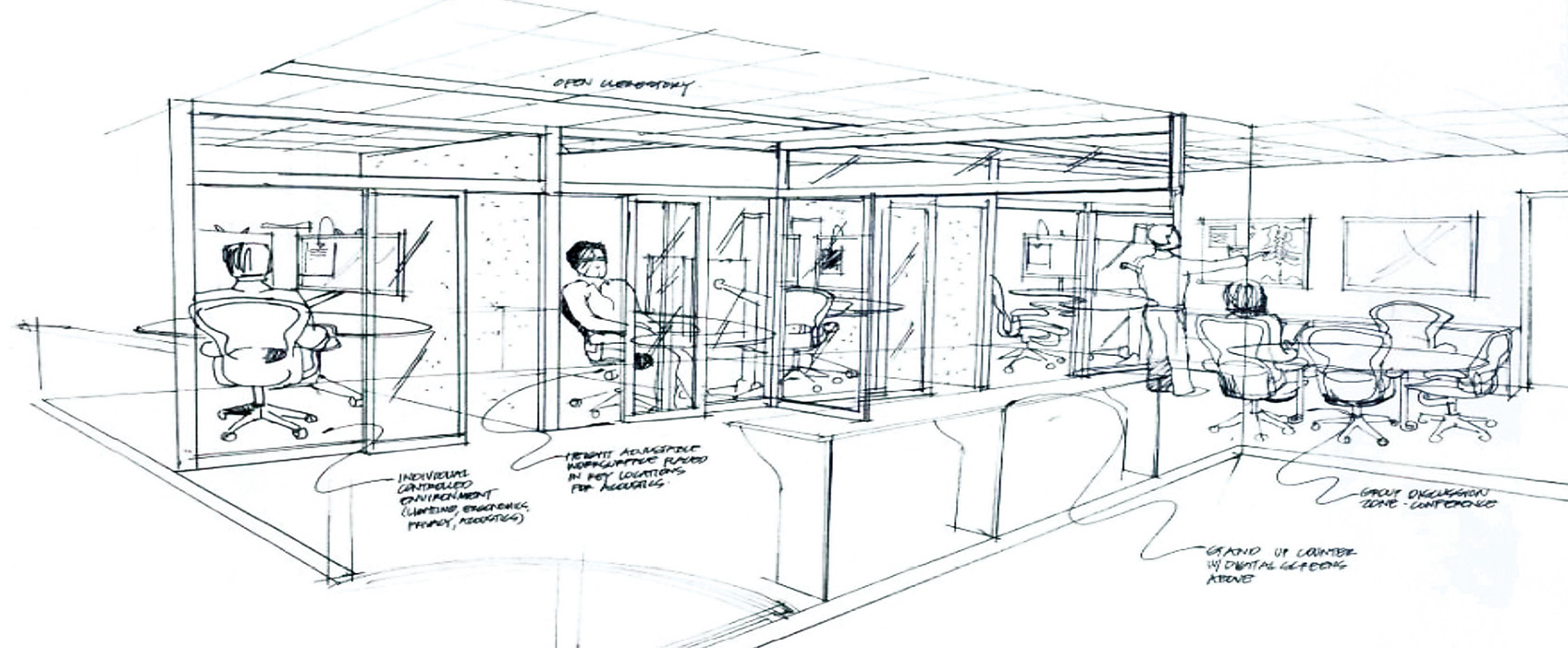 Redesigning Reading Room Helps Combat Ergonomic Injuries